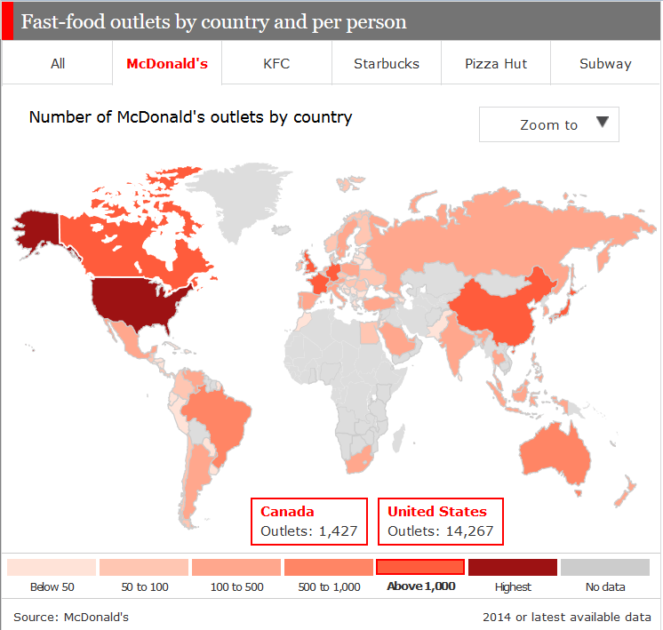 The total number of Mcdonalds restaurants